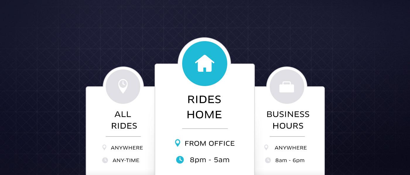 Uber Rewards Unhappy Hour  Uber Blog